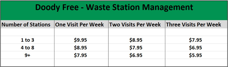 wastestationservices